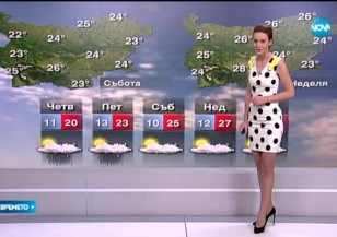Прогноза за времето (28.05.2015 - обедна)