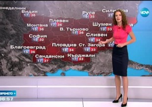 Прогноза за времето (31.08.2015 - сутрешна)