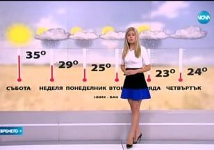 Прогноза за времето (04.09.2015 - централна)