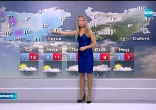 Прогноза за времето (24.11.2015 - централна)