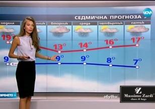 Прогноза за времето (30.04.2016 - централна)