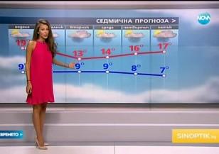 Прогноза за времето (01.05.2016 - сутрешна)