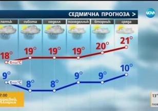 Прогноза за времето (06.05.2016 - сутрешна)
