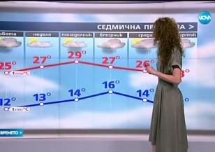 Прогноза за времето (28.05.2016 - обедна емисия)