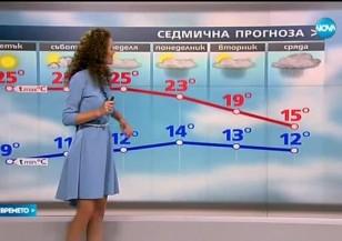 Прогноза за времето (29.09.2016 - централна емисия)