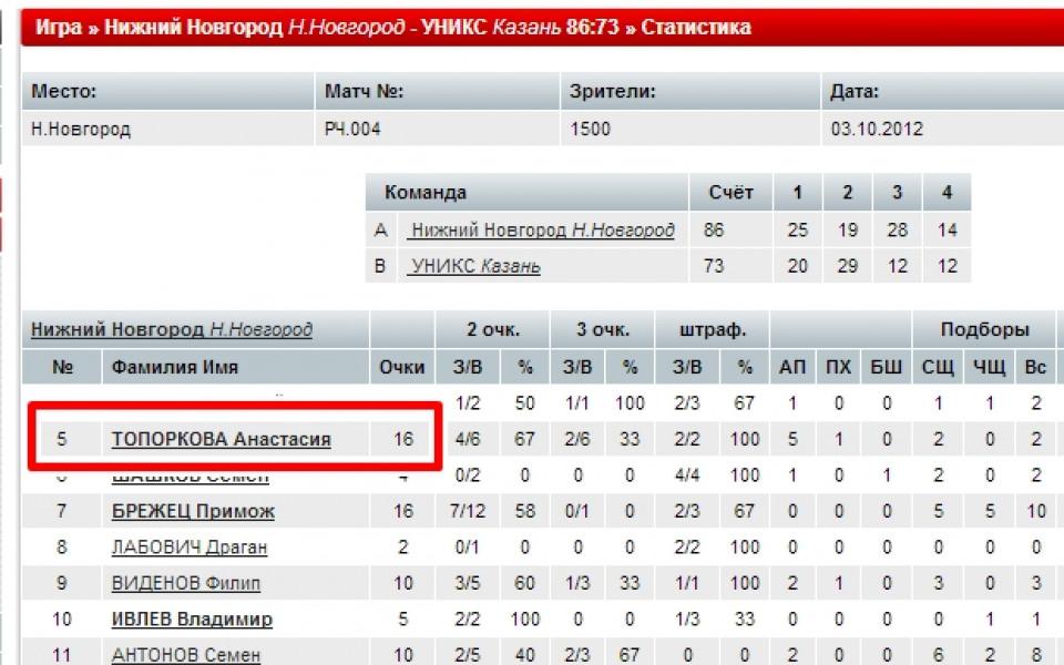 Момиченце стана съотборник на Виденов, заради гаф в статистиката