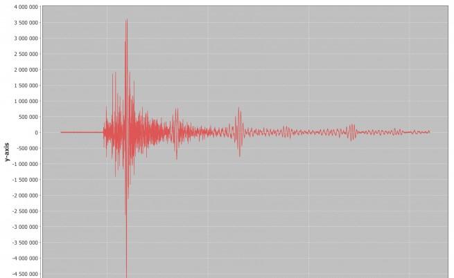 Земетресението предизвика паника в Западна Турция
