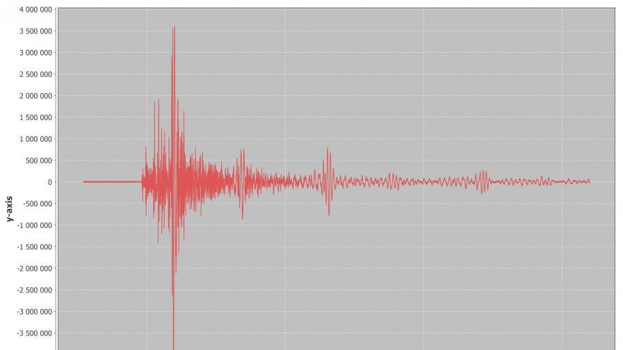 Трус с магнитуд 2,9 регистриран в Пловдивско