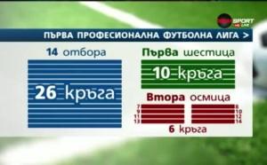 Шеф на БФС: Новият формат на Първа лига се оказа много интересен