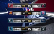 Акцентите от НБА на 20-и март 2017-а