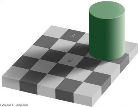 Илюзията на Аделсон. Виждате картинка на шахматна дъска с блокчета в тъмно и светло сиво. Вероятно ще се съгласите, че сивото на блокче А е много по-тъмно от това на блокче B, нали? И двете блокчета обаче са оцветени в абсолютно еднакъв нюанс на сивото.Известната и изумителна илюзия е създадена от Едуард Аделсон – професор по мозъчни и когнитивни науки в МИТ. Той обяснява, че причината за тази илюзия се дължи на няколко неща. 1.Мозъкът вижда цветовете във връзка с останалите около тях. 2.Мозъкът по естествен път се нагажда към сенките, за да възприема естествения цвят на обектите.