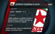 Бурната седмица на ЦСКА и постижението на Дунав