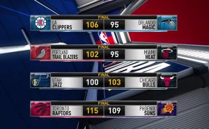 Акцентите от НБА на 14-и декември