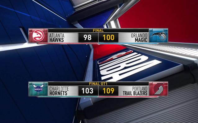 Кайри Ървинг отбеляза 12 от последните 17 точки за отбора