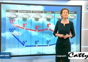 Прогноза за времето (18.03.2018 - обедна емисия)