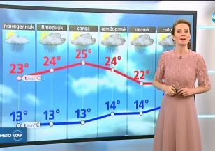 Прогноза за времето (20.05.2018 - централна емисия)