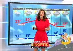 Прогноза за времето (21.05.2018 - обедна)