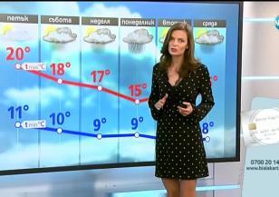 Прогноза за времето (18.10.2018 - централна)