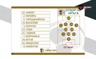 Кои попаднаха в идеалните 11 на 12-ия кръг в Първа лига?