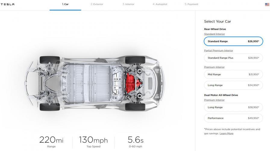 <p>Tesla лансира базовия Model 3 за $35000</p>
