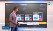 Прогноза за времето (08.03.2019 - обедна емисия)