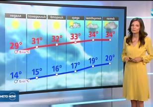 Прогноза за времето (18.08.2019 - обедна емисия)