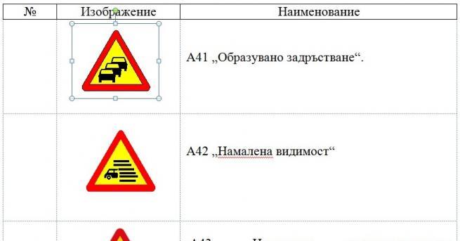България Въвеждат 8 нови пътни знака за по-безопасни пътища Целта