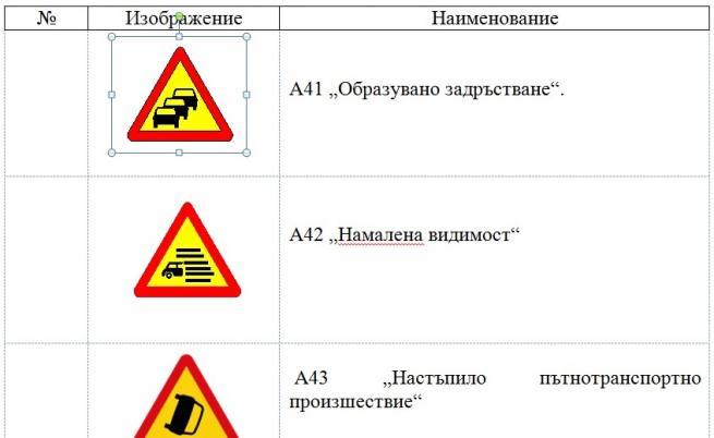 Въвеждат 8 нови пътни знака за по-безопасни пътища