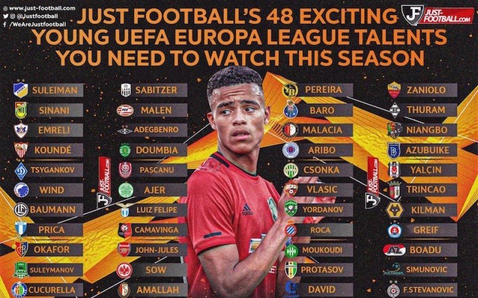 Любопитна класация направи авторитетният сайтjust-football.com.Агенцията отличи най-талантливия футболист във всеки