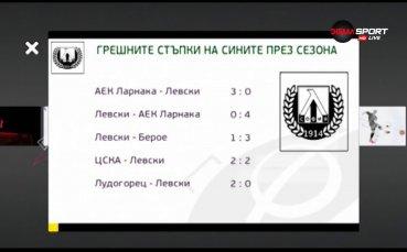 Грешните стъпки на Левски през сезона