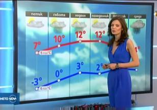 Прогноза за времето (06.12.2019 - обедна емисия)