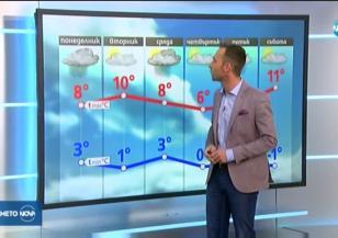 Прогноза за времето (27.01.2020 - обедна емисия)