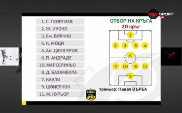 Дебют и първо място сред треньорите за Павел Върба