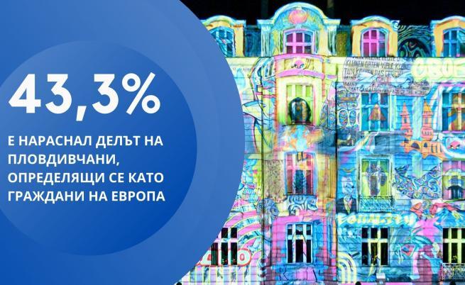 Откриването на Пловдив - европейска столица на културата