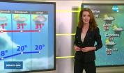 Прогноза за времето (26.06.2020 - сутрешна)