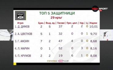 Бранител на Черно море №1 след мачовете от 29-ия кръг
