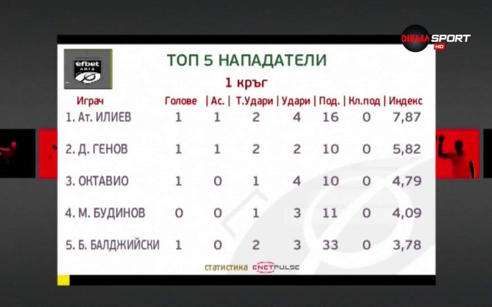 Новото попълнение на Ботев Пловдив Атанас Илиев стана №1 при