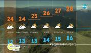Прогноза за времето (20.09.2020 - сутрешна)