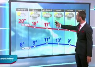 Прогноза за времето (27.10.2020 - централна емисия)