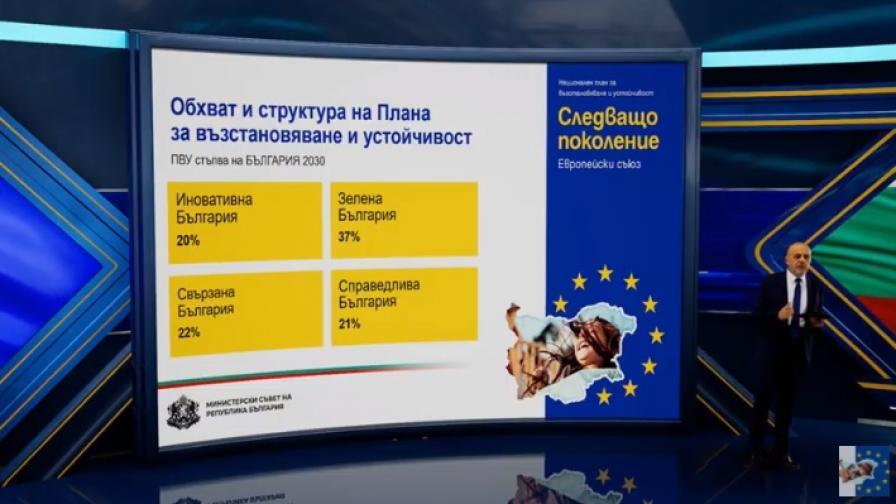 Томислав Дончев представи план за възстановяване