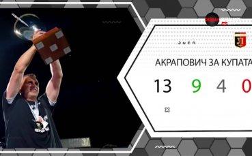 Ретроспекция: Романът на Акрапович в Пловдив