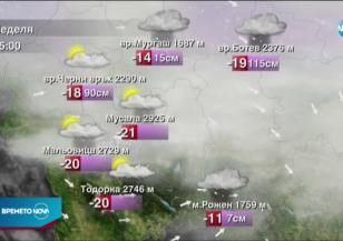 Прогноза за времето (16.01.2021 - централна емисия)