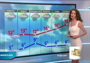 Прогноза за времето (16.04.2021 - централна емисия)