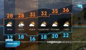 Прогноза за времето (22.07.2021 - обедна емисия)