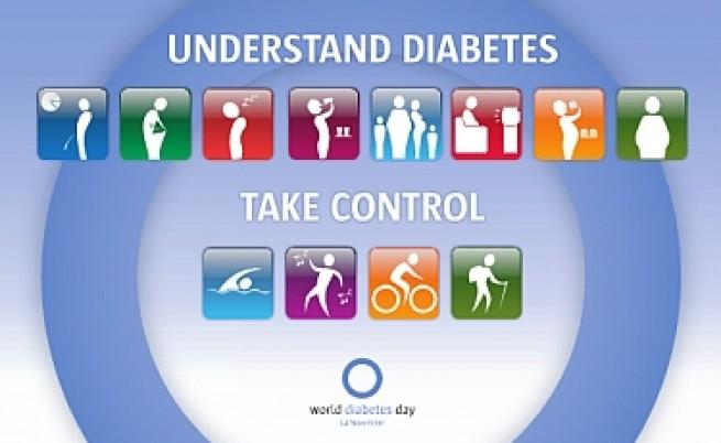 Да разбираме диабета и да го контролираме