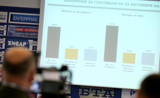 Плевнелиев все още най-искан за президент